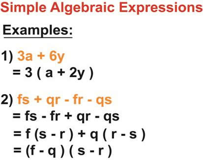 Factorisation of simple algebraic expressions - worked examples for children