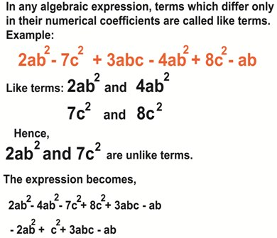 basic mathematical terms definitions The mathematical terms used in kindergarten to grade 8 mathematics, as reflected in the following curriculum document: kindergarten to grade 8 mathematics glossary 1.